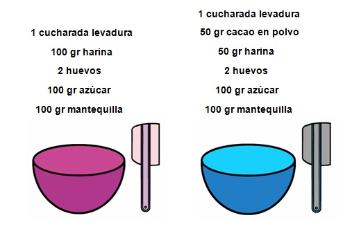 Ingredientes de magdalenas de 2 colores