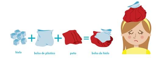 Bolsa de hielo para curar golpes en niños